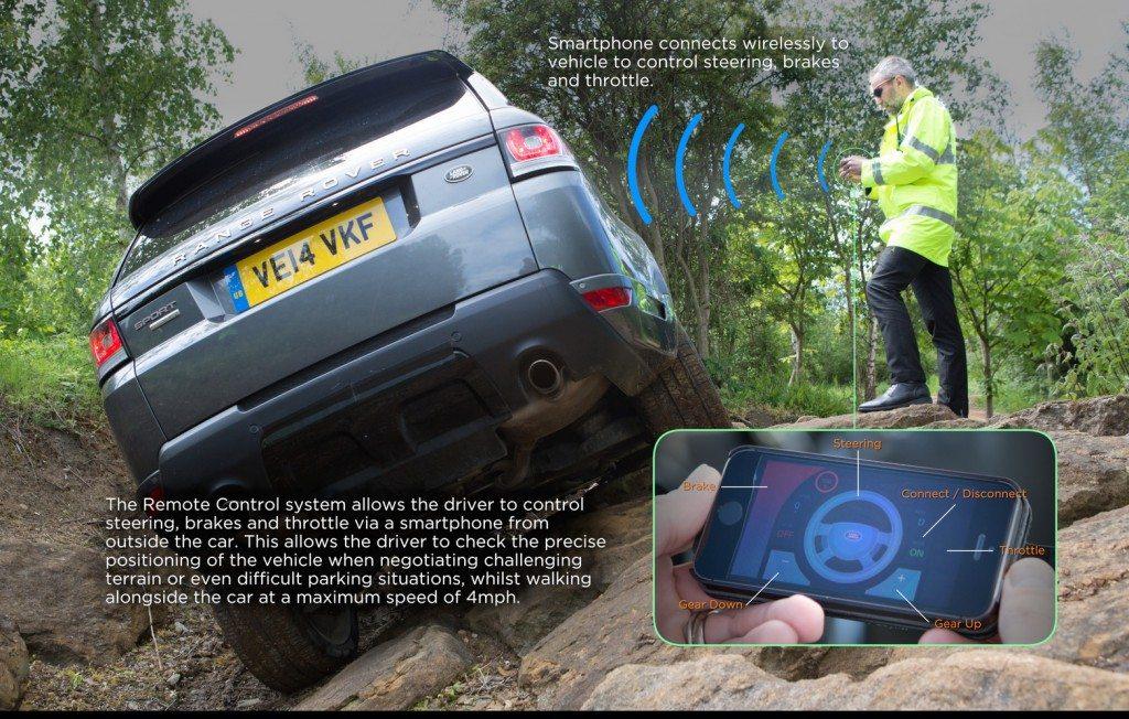Remote-Control-Range-Rover-Sport-8